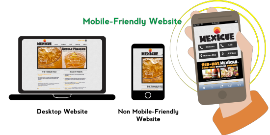 Mobile Websites | Panoptic Online Marketing, New York, NY