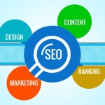 SEO Basics for Small Business Owner