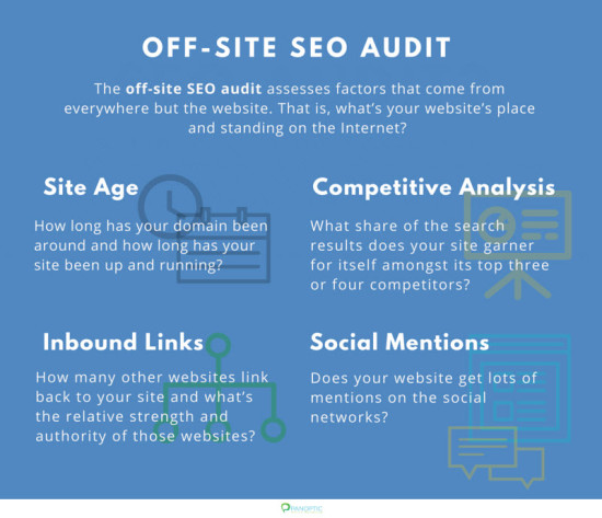 off-site seo audit