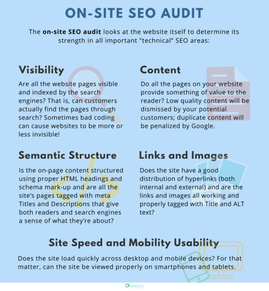 on-site SEO Audit
