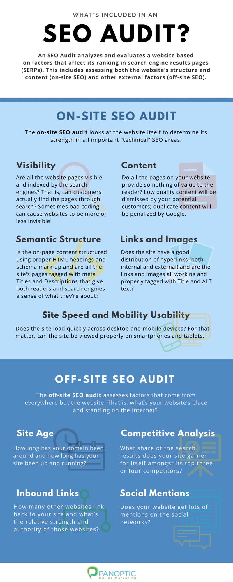 Panoptic Marketing SEO Audit Infographic